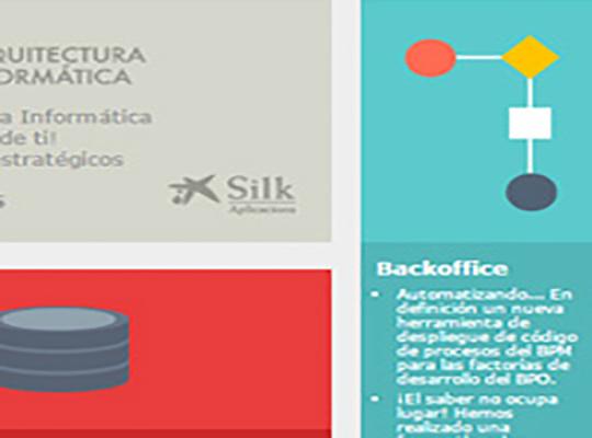 maquetación y rediseño del newsletter de Silk Arquitectura, empresa perteneciente a laCaixa